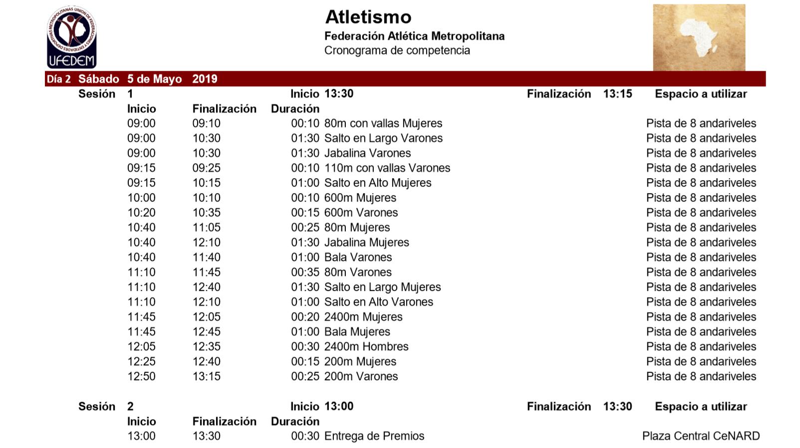 Atletismo 2.2 - Cronograma