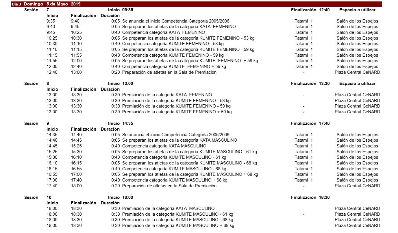 KARATE 2 2.1 - Cronograma