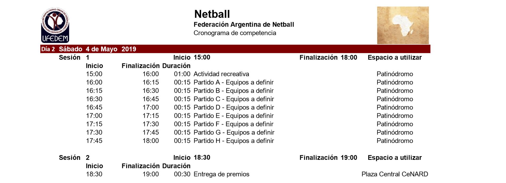 Netball 2.1 - Cronograma