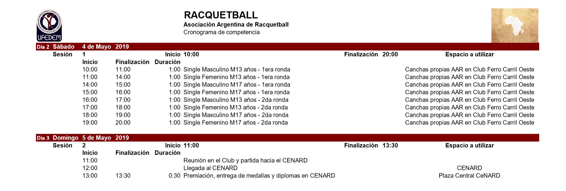 Racquetball 2.1 - Cronograma